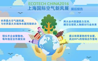 2016上海国际空气新风展展后报告